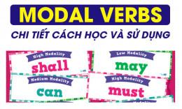 Modal Verbs: Chi tiết cách học và sử dụng