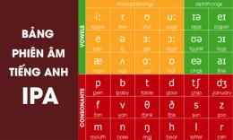 Cách phát âm chuẩn quốc tế theo bảng phiên âm tiếng anh IPA