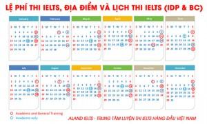 Lệ phí thi IELTS, Địa điểm và Lịch thi IELTS (IDP & BC
