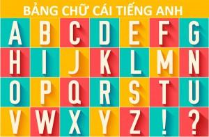 Bảng chữ cái tiếng Anh: Phiên âm và Cách đánh vần chuẩn nhất