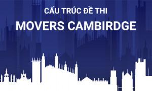 Cấu trúc bài thi Cambridge Movers [Update liên tục]