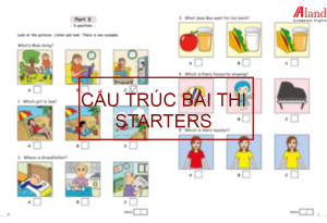 Cấu trúc bài thi Cambridge Starters [Update liên tục]