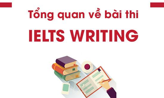 Tổng quan về bài thi IELTS Writing