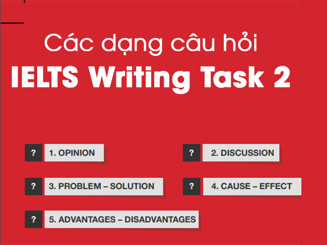 cac-dang-cau-hoi-trong-ielts-writing-task-2