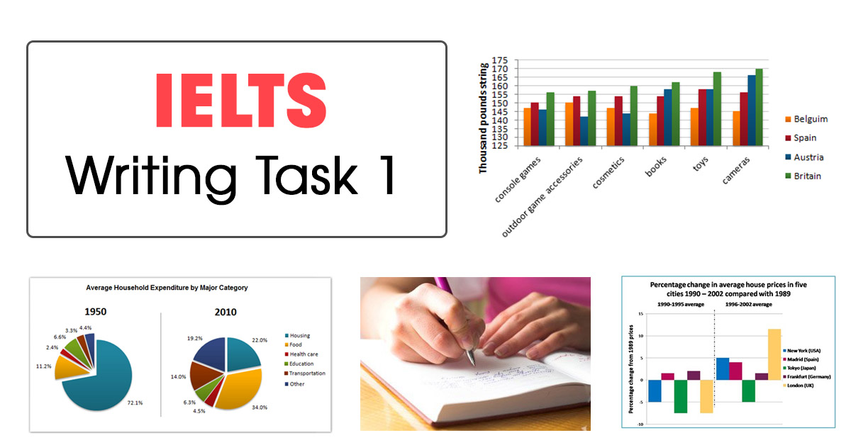 ielts-writing-task-1-aland-ielts