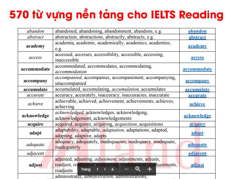 570 từ vựng nền tẳng cho ielts reading'