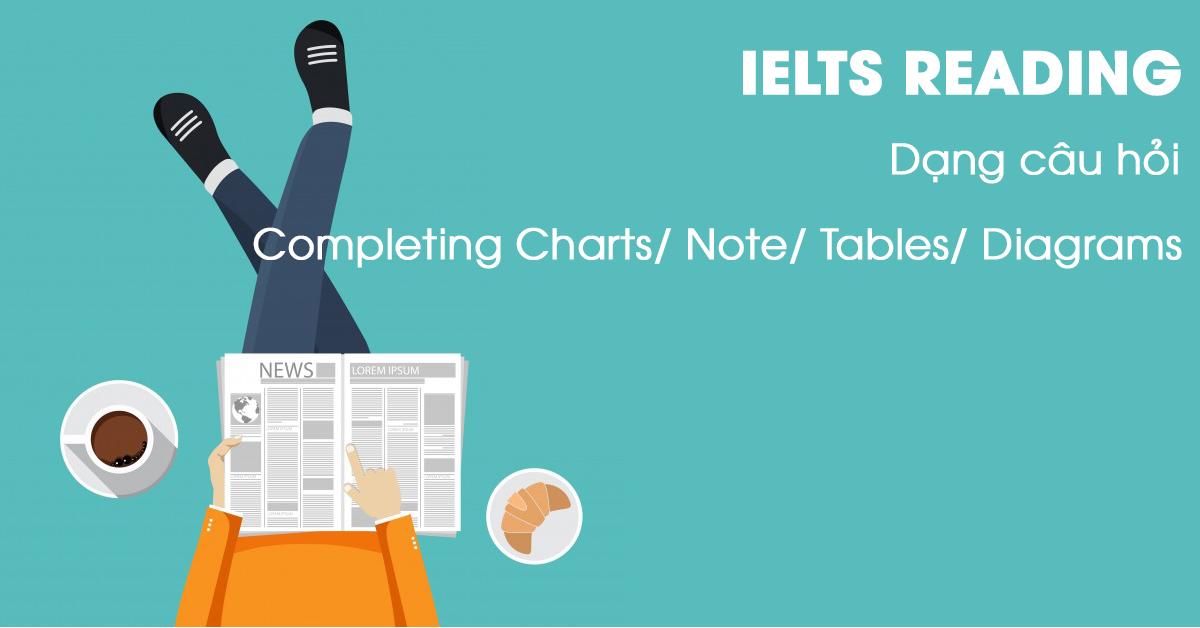 IELTS Reading - Dạng câu hỏiCompleting Charts/ Note/ Tables/ Diagrams