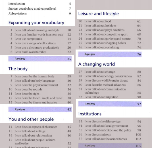 danh mục trong cuốn oxford word skills advanced