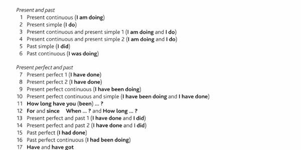 danh mục cuốn Grammar in Use