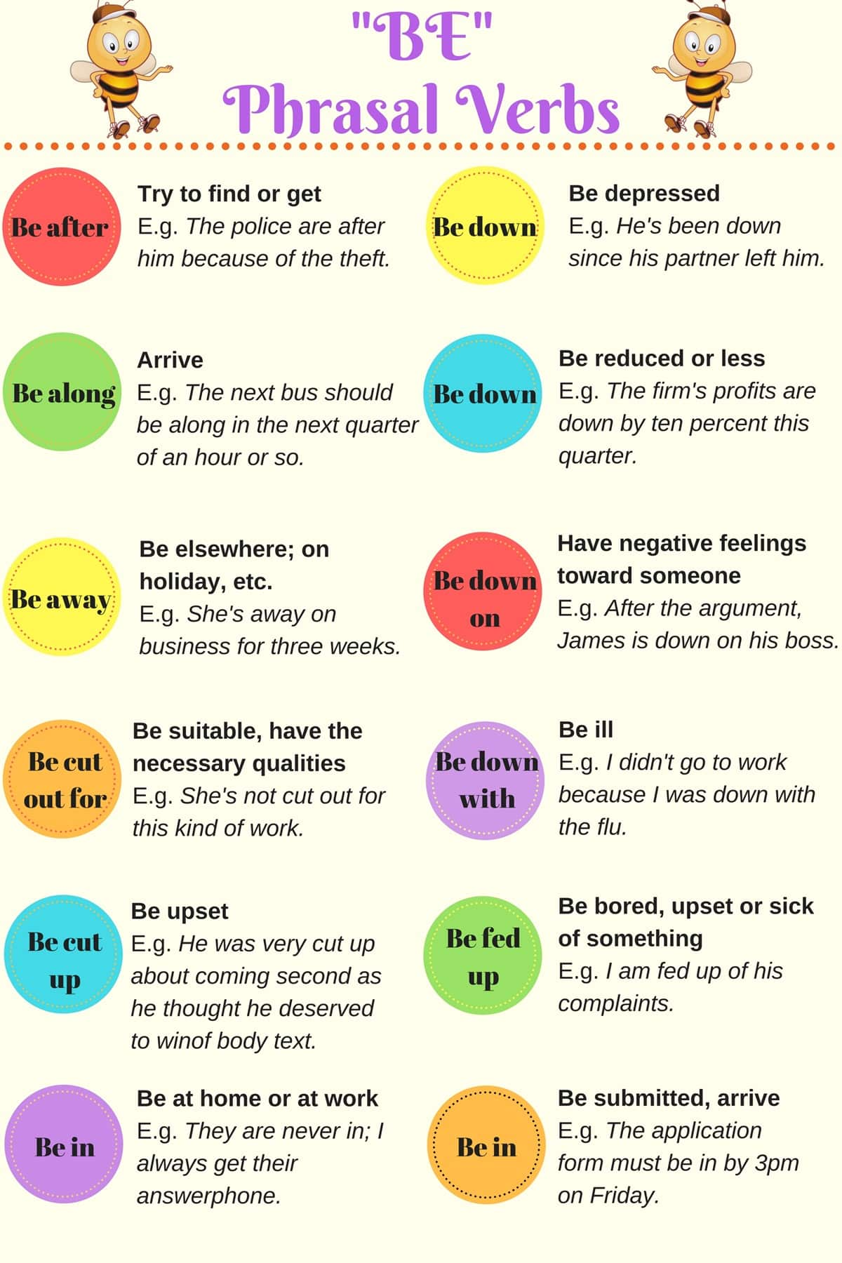 phrasal verb with be