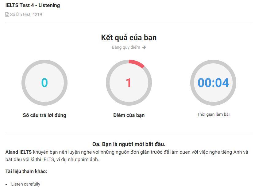 kết quả bài test ielts online