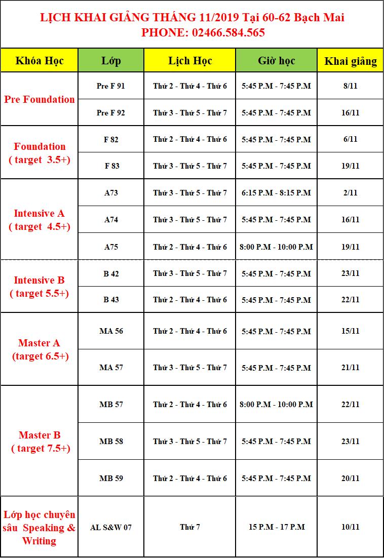 lịch đăng ký khóa học aland ielts tại 60 bạch mai
