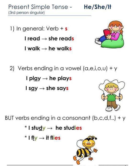 cách phát âm s và es trong tiếng Anh 2